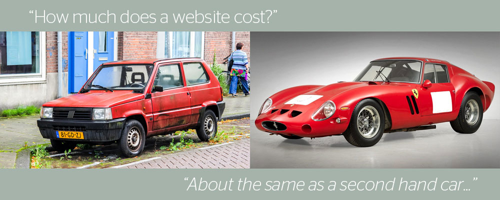 How-much-does-a-website-cost-